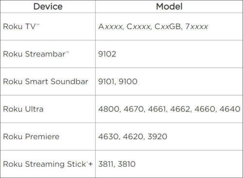 TCL Roku TV models having airplay feature